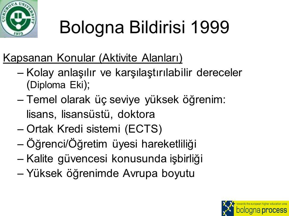 Bologna Bildirisi 1999 Kapsanan Konular (Aktivite Alanları)