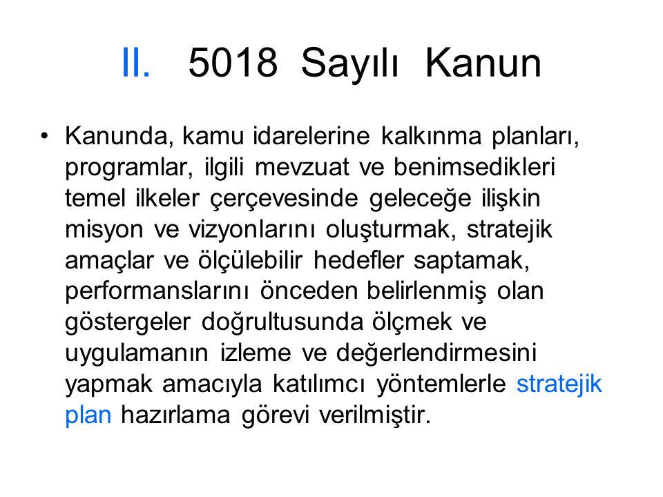 II. 5018 Sayılı Kanun