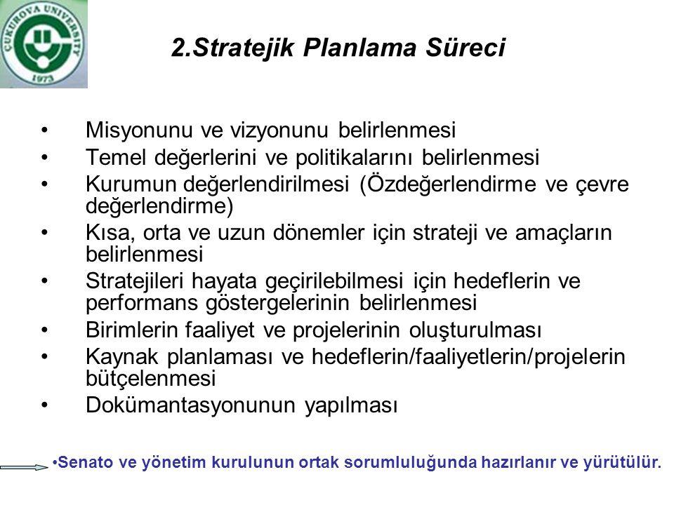 2.Stratejik Planlama Süreci