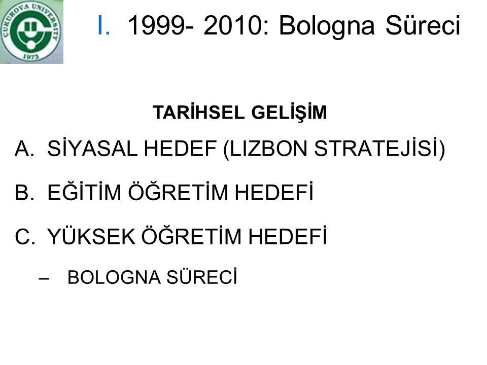 I. 1999- 2010: Bologna Süreci SİYASAL HEDEF (LIZBON STRATEJİSİ)