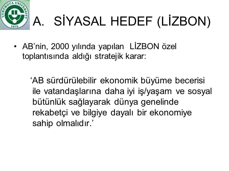 SİYASAL HEDEF (LİZBON)