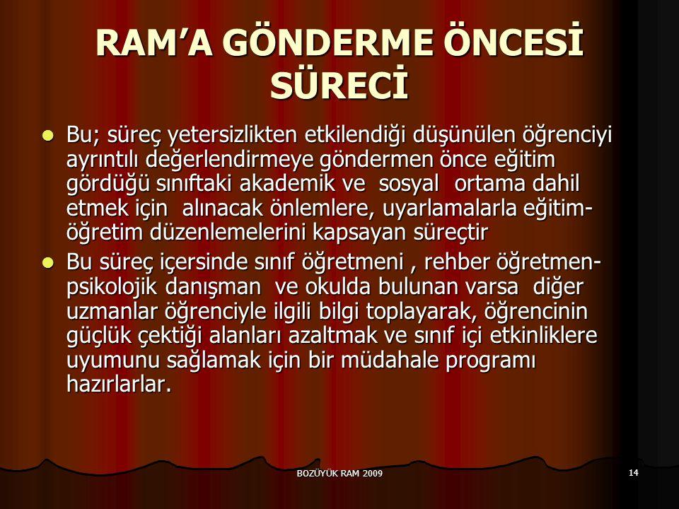 RAM'A GÖNDERME ÖNCESİ SÜRECİ