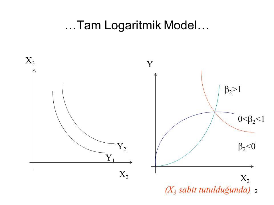 …Tam Logaritmik Model…