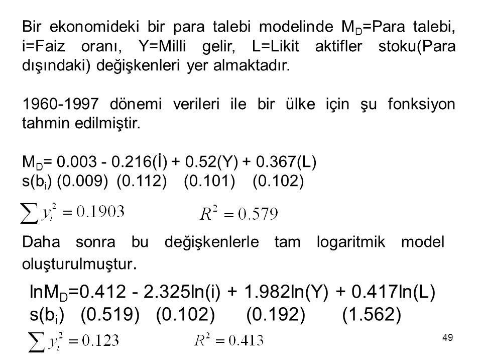 lnMD=0.412 - 2.325ln(i) + 1.982ln(Y) + 0.417ln(L)