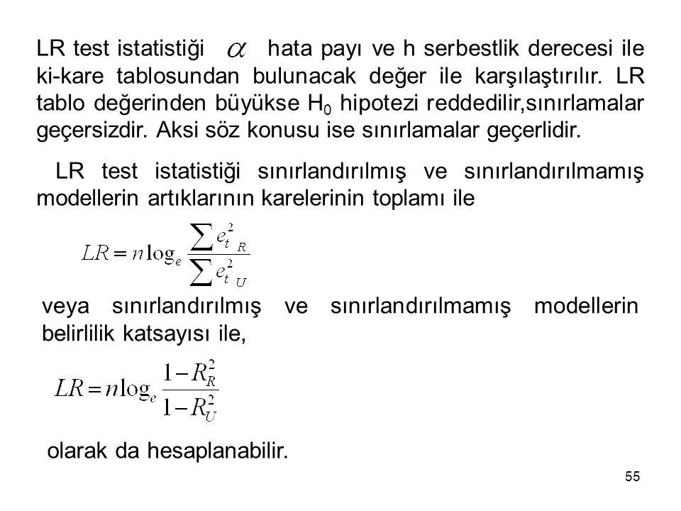 LR test istatistiği hata payı ve h serbestlik derecesi ile ki-kare tablosundan bulunacak değer ile karşılaştırılır. LR tablo değerinden büyükse H0 hipotezi reddedilir,sınırlamalar geçersizdir. Aksi söz konusu ise sınırlamalar geçerlidir.