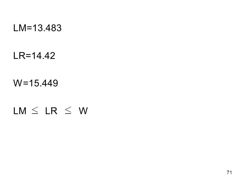 LM=13.483 LR=14.42 W=15.449 LM LR W