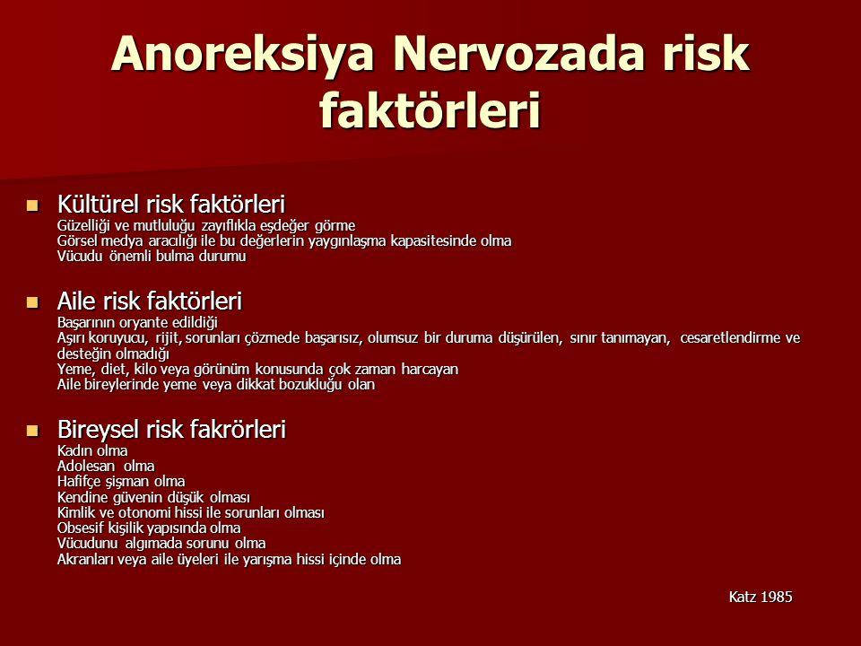 Anoreksiya Nervozada risk faktörleri