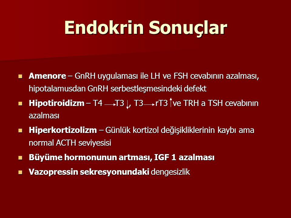 Endokrin Sonuçlar Amenore – GnRH uygulaması ile LH ve FSH cevabının azalması, hipotalamusdan GnRH serbestleşmesindeki defekt.