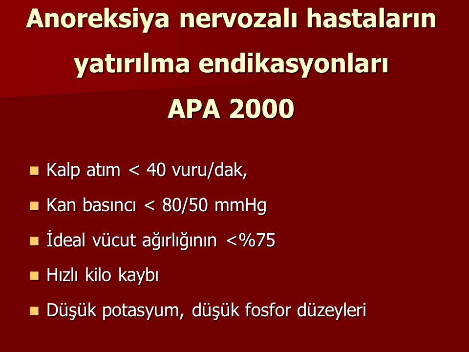 Anoreksiya nervozalı hastaların yatırılma endikasyonları APA 2000
