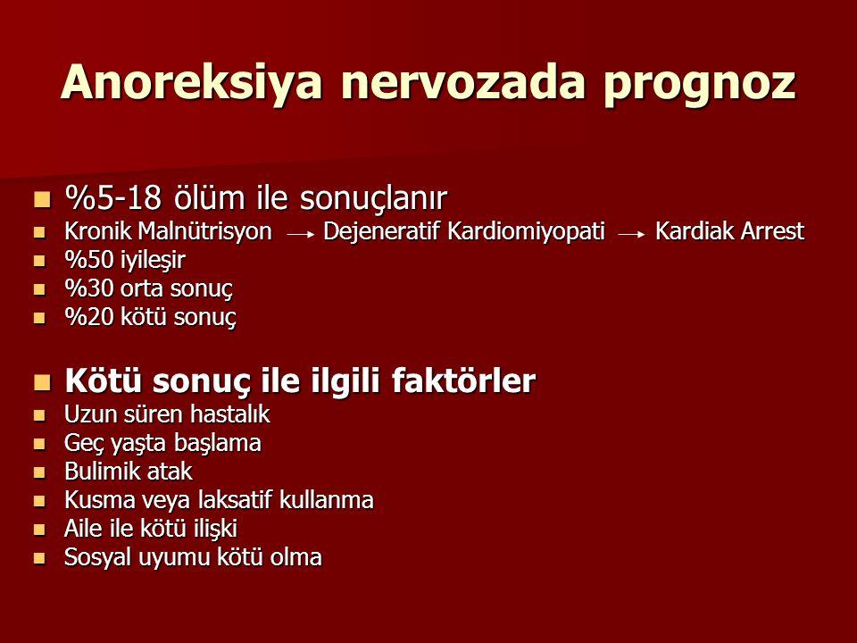 Anoreksiya nervozada prognoz