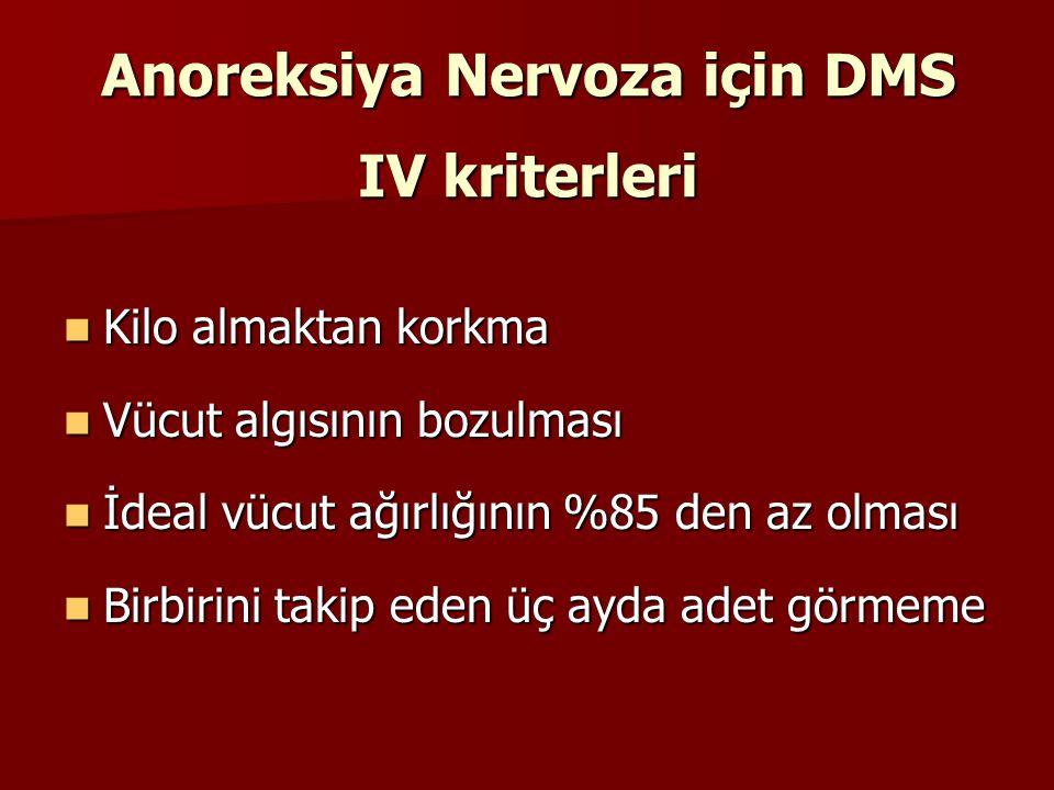 Anoreksiya Nervoza için DMS IV kriterleri