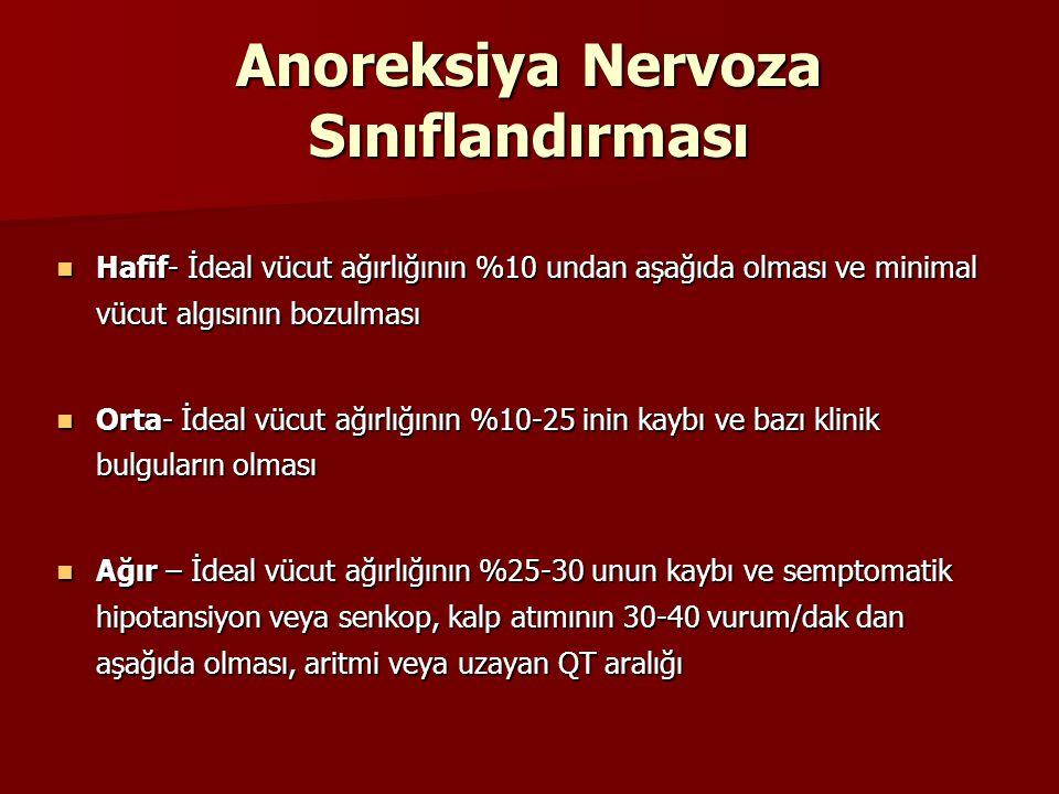 Anoreksiya Nervoza Sınıflandırması