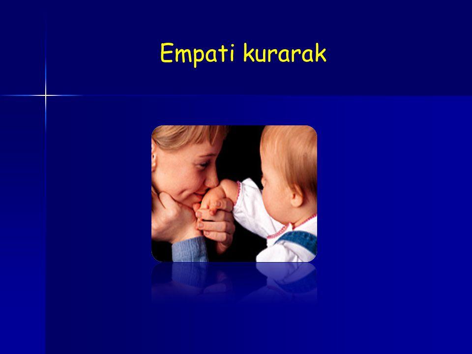 Empati kurarak