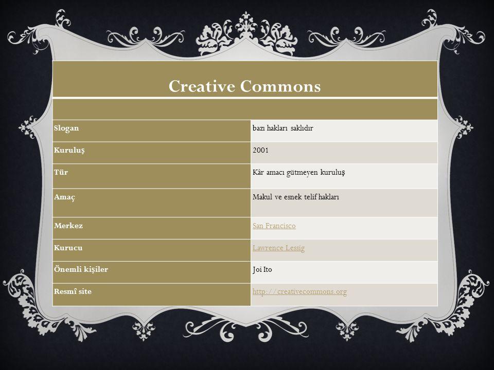 Creative Commons Slogan bazı hakları saklıdır Kuruluş 2001 Tür