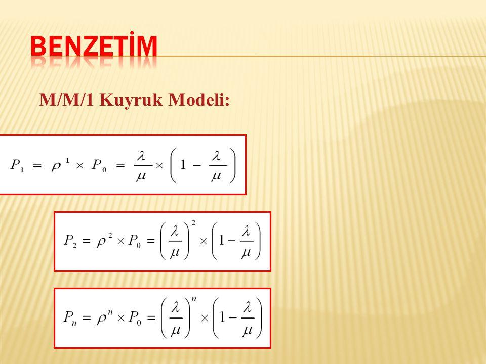 BENZETİM M/M/1 Kuyruk Modeli: