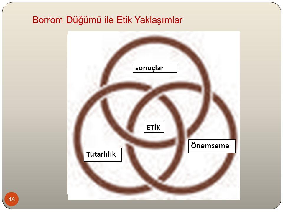 Borrom Düğümü ile Etik Yaklaşımlar