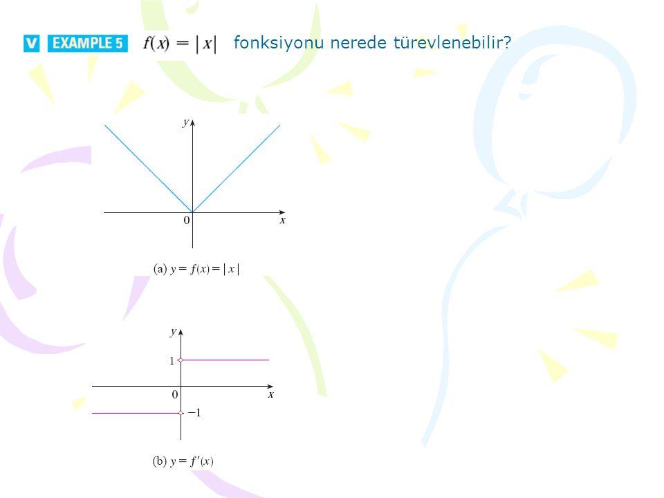 fonksiyonu nerede türevlenebilir