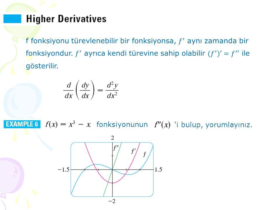 fonksiyonunun 'i bulup, yorumlayınız.