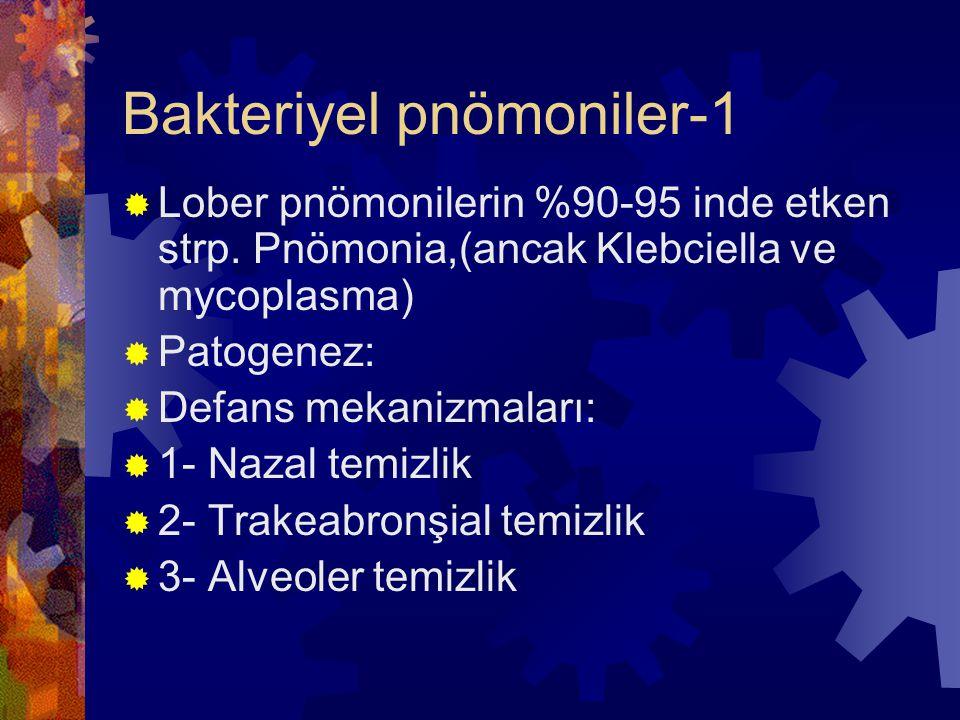 Bakteriyel pnömoniler-1
