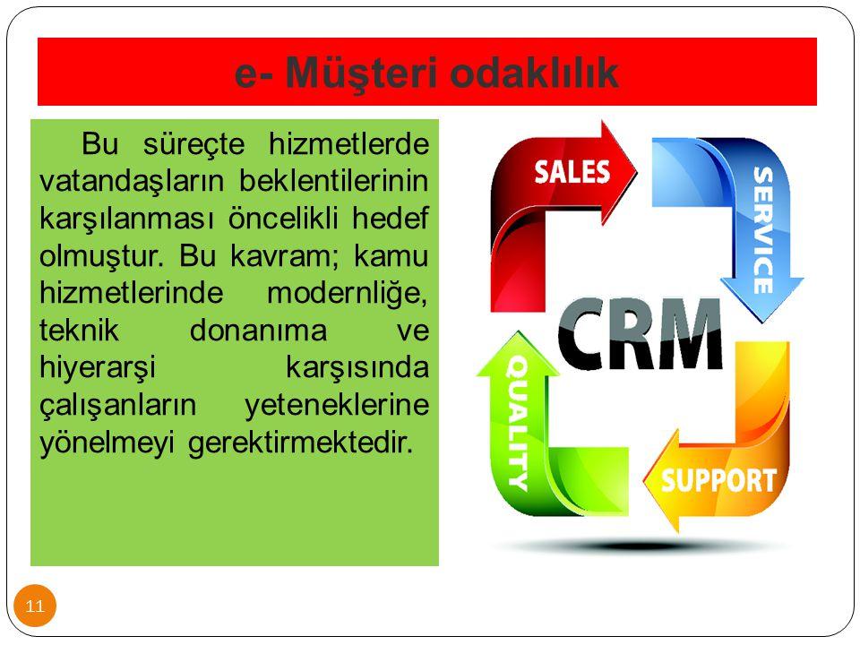 e- Müşteri odaklılık
