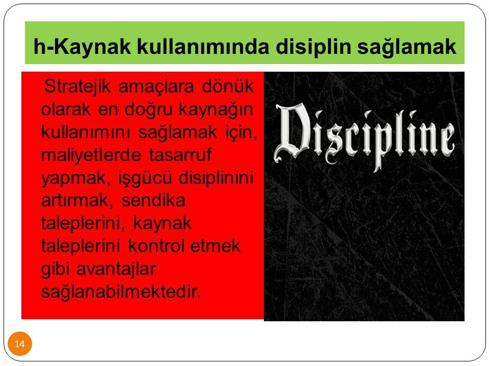 h-Kaynak kullanımında disiplin sağlamak