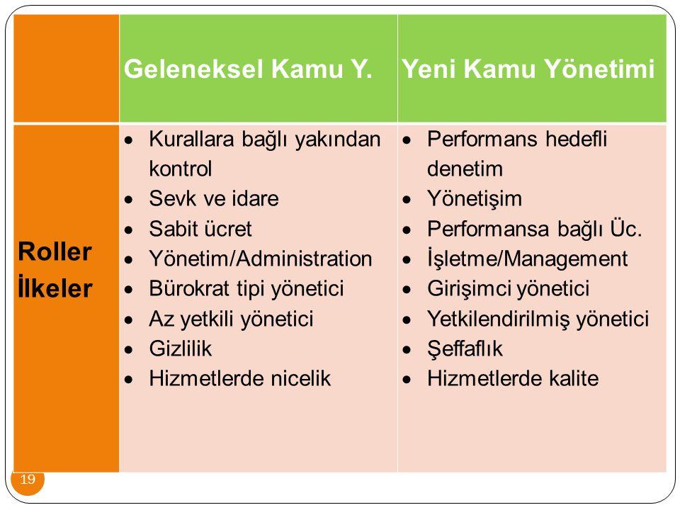 Geleneksel Kamu Y. Yeni Kamu Yönetimi Roller İlkeler