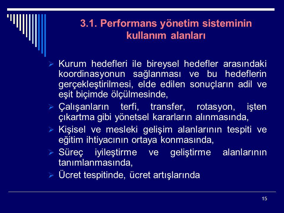 3.1. Performans yönetim sisteminin kullanım alanları