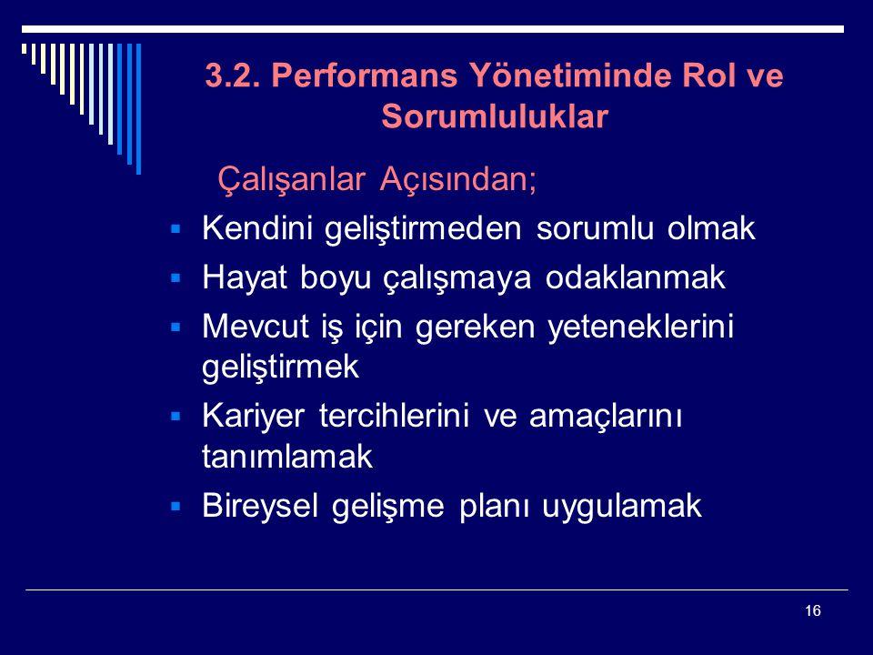 3.2. Performans Yönetiminde Rol ve Sorumluluklar