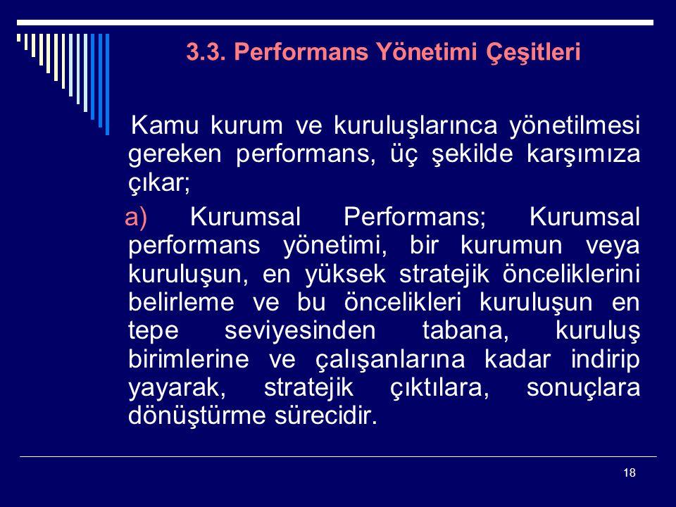 3.3. Performans Yönetimi Çeşitleri