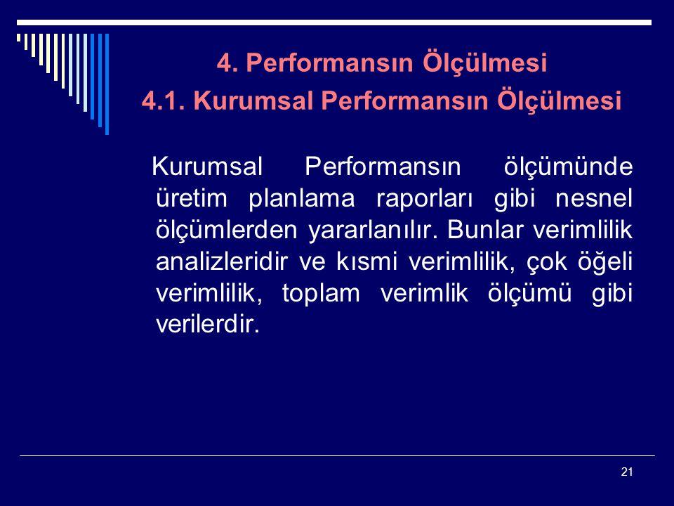 4. Performansın Ölçülmesi 4.1. Kurumsal Performansın Ölçülmesi