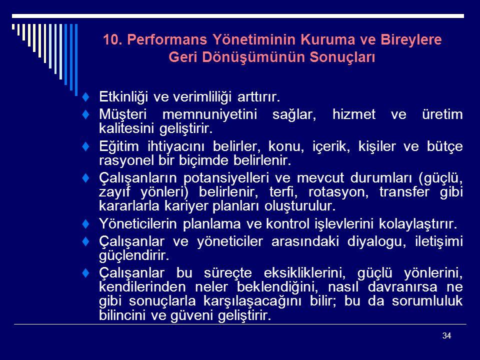 10. Performans Yönetiminin Kuruma ve Bireylere Geri Dönüşümünün Sonuçları