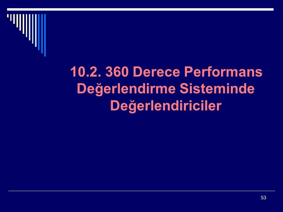 10.2. 360 Derece Performans Değerlendirme Sisteminde Değerlendiriciler