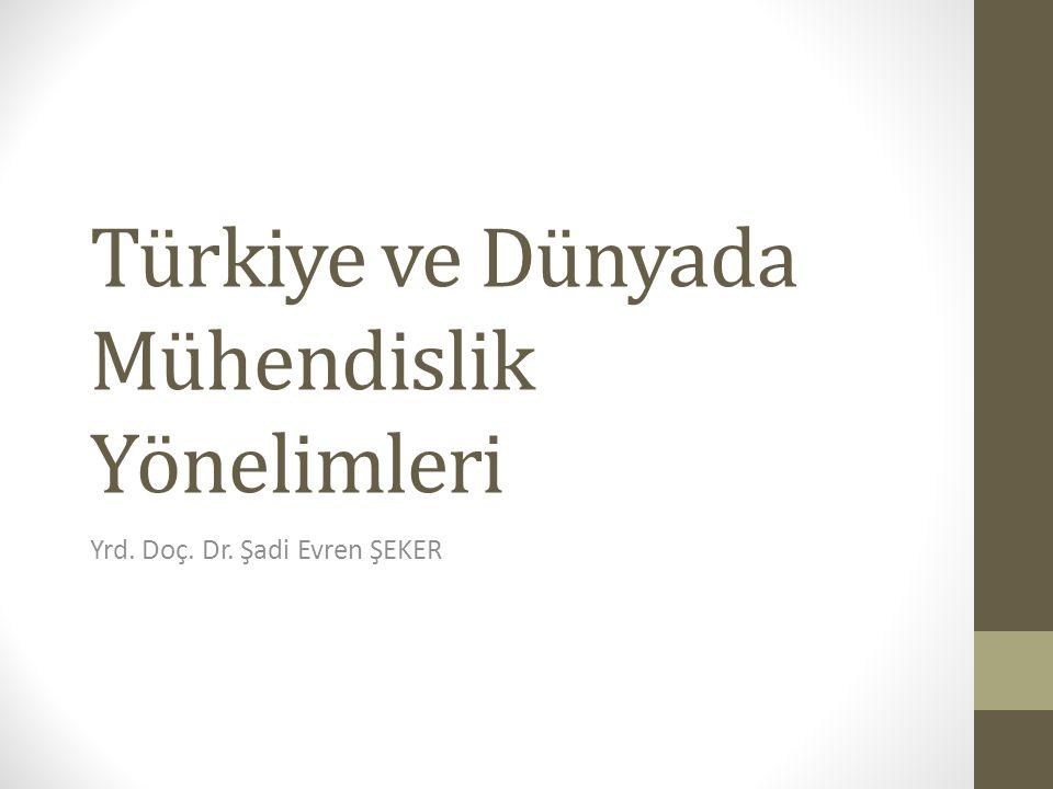 Türkiye ve Dünyada Mühendislik Yönelimleri