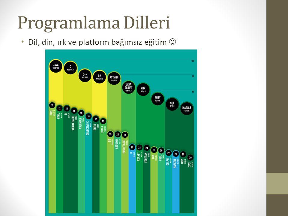 Programlama Dilleri Dil, din, ırk ve platform bağımsız eğitim 