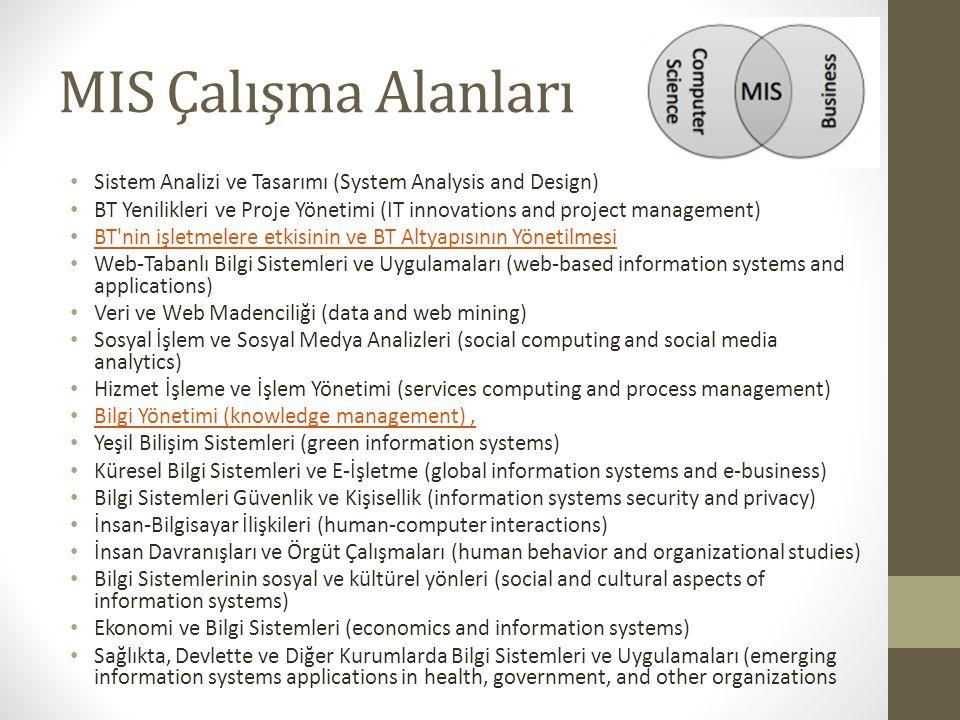 MIS Çalışma Alanları Sistem Analizi ve Tasarımı (System Analysis and Design)