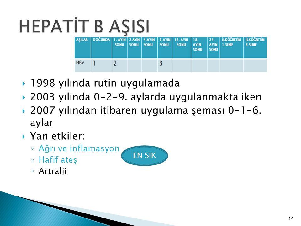 HEPATİT B AŞISI 1998 yılında rutin uygulamada