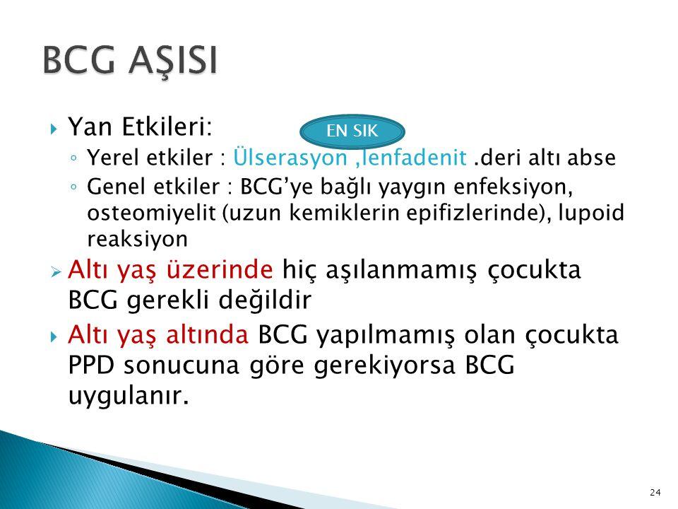BCG AŞISI Yan Etkileri: