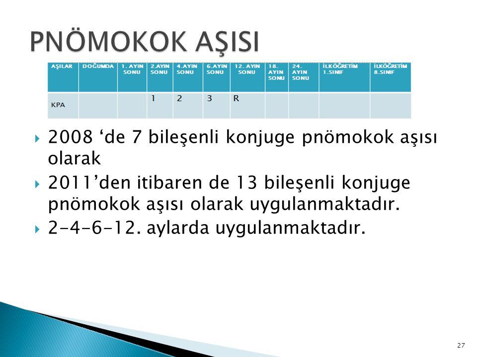 PNÖMOKOK AŞISI 2008 'de 7 bileşenli konjuge pnömokok aşısı olarak