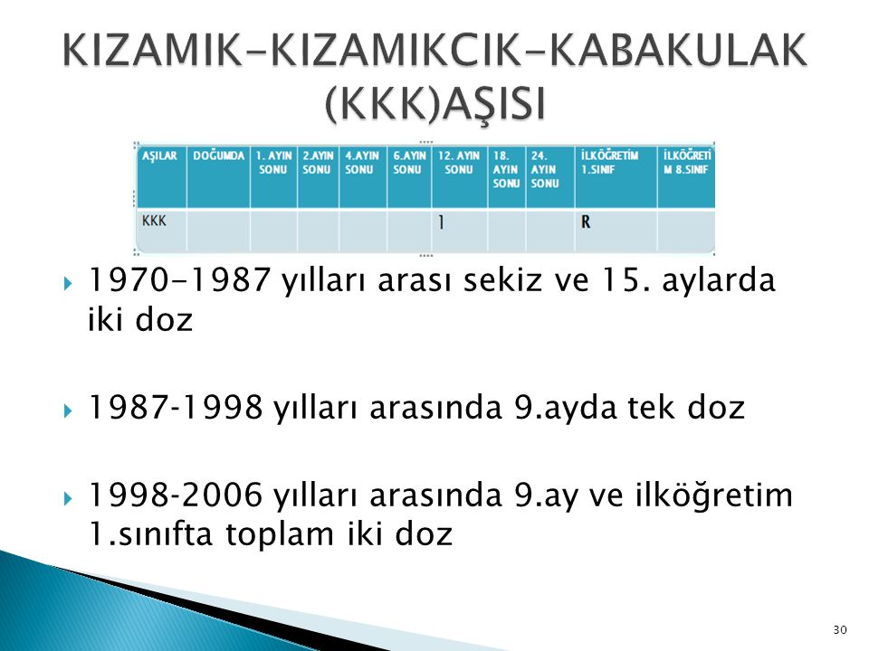 KIZAMIK-KIZAMIKCIK-KABAKULAK (KKK)AŞISI