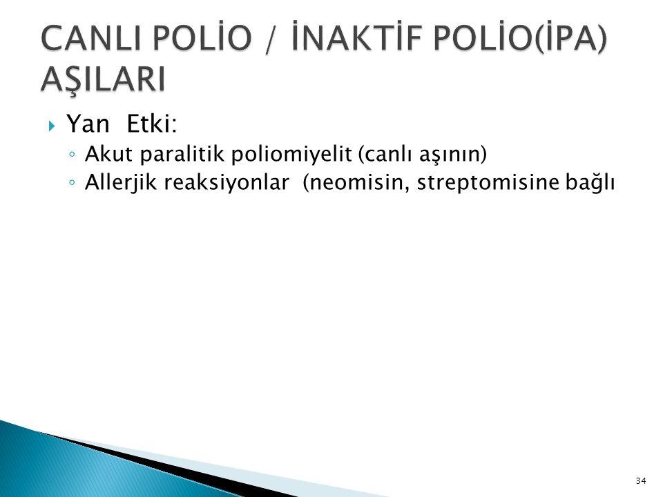 CANLI POLİO / İNAKTİF POLİO(İPA) AŞILARI