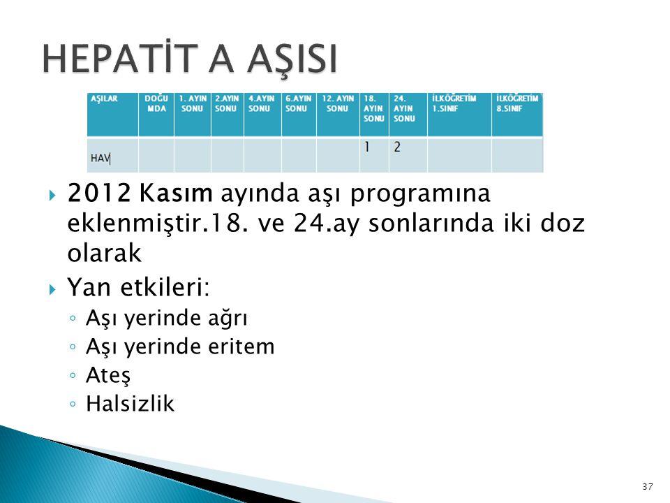 HEPATİT A AŞISI 2012 Kasım ayında aşı programına eklenmiştir.18. ve 24.ay sonlarında iki doz olarak.