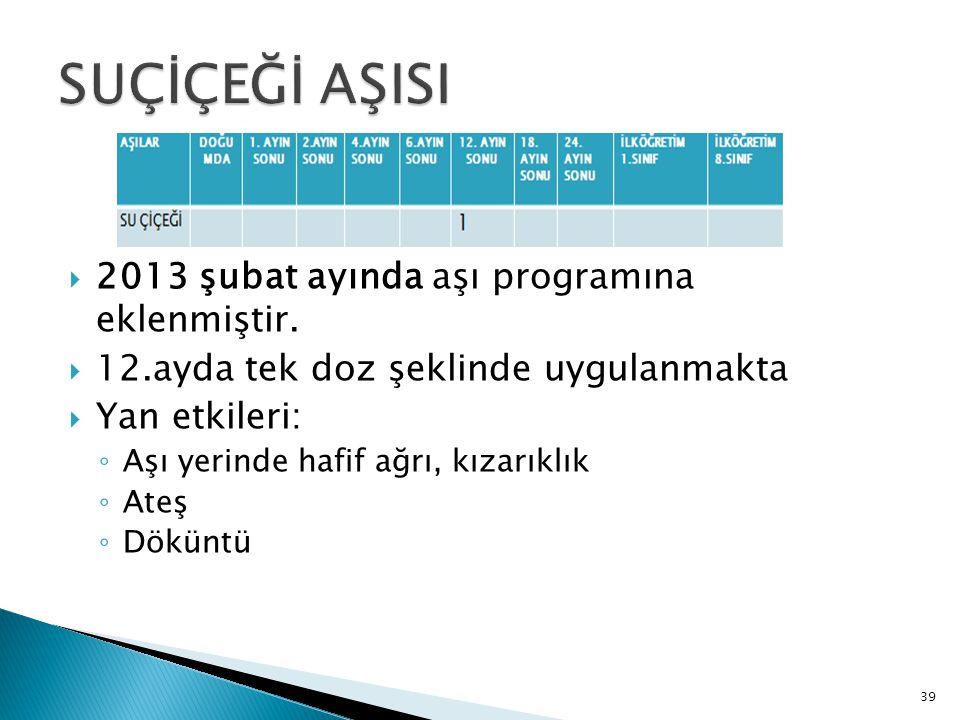 SUÇİÇEĞİ AŞISI 2013 şubat ayında aşı programına eklenmiştir.