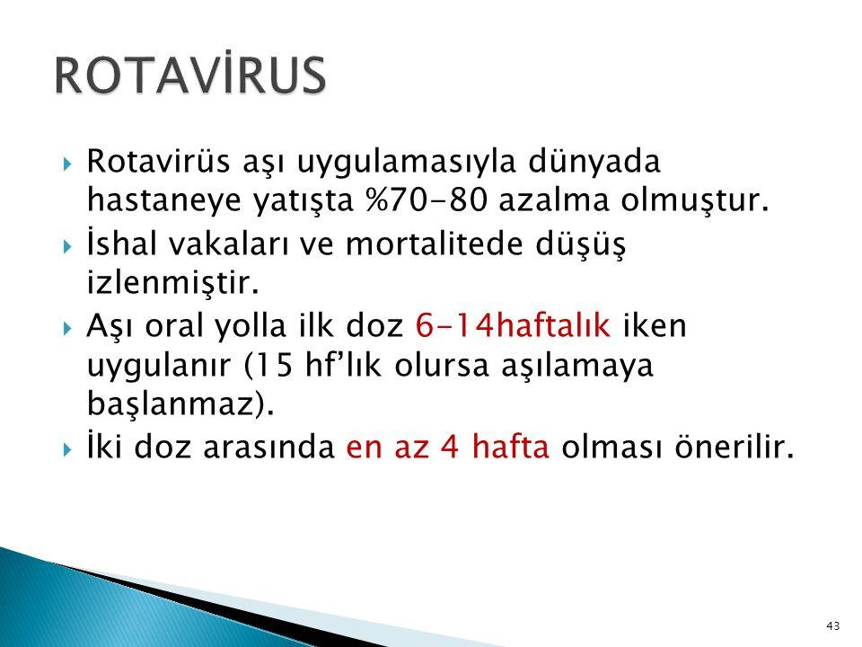 ROTAVİRUS Rotavirüs aşı uygulamasıyla dünyada hastaneye yatışta %70-80 azalma olmuştur. İshal vakaları ve mortalitede düşüş izlenmiştir.