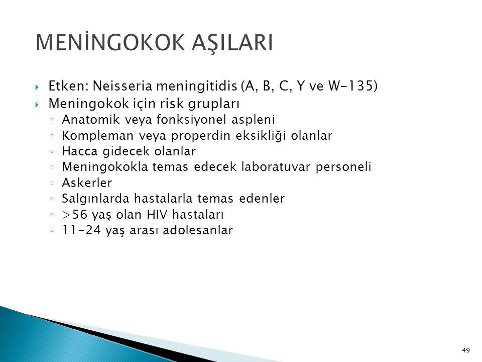 MENİNGOKOK AŞILARI Etken: Neisseria meningitidis (A, B, C, Y ve W-135)