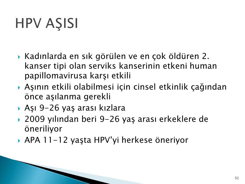 HPV AŞISI Kadınlarda en sık görülen ve en çok öldüren 2. kanser tipi olan serviks kanserinin etkeni human papillomavirusa karşı etkili.