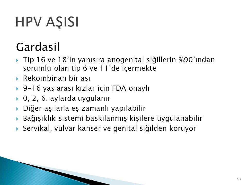 HPV AŞISI Gardasil. Tip 16 ve 18'in yanısıra anogenital siğillerin %90'ından sorumlu olan tip 6 ve 11'de içermekte.