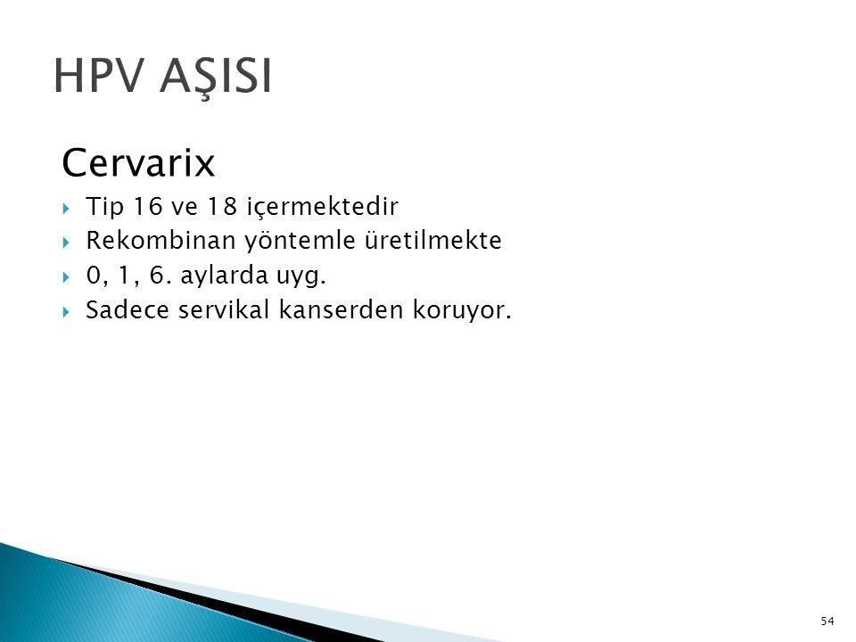 HPV AŞISI Cervarix Tip 16 ve 18 içermektedir