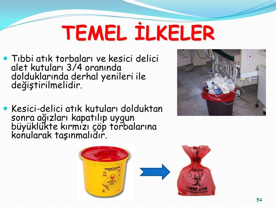 TEMEL İLKELER Tıbbi atık torbaları ve kesici delici alet kutuları 3/4 oranında dolduklarında derhal yenileri ile değiştirilmelidir.