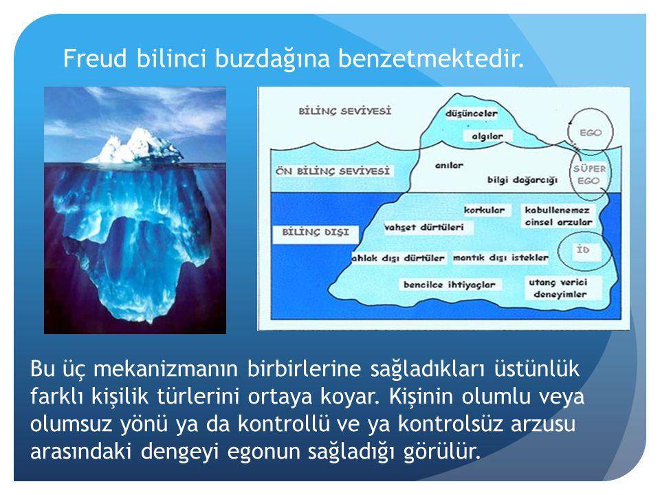 Freud bilinci buzdağına benzetmektedir.