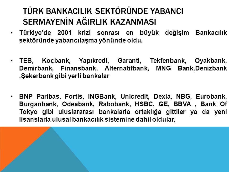 Türk BankacIlIk Sektöründe YabancI Sermayenİn AğIrlIk KazanmasI